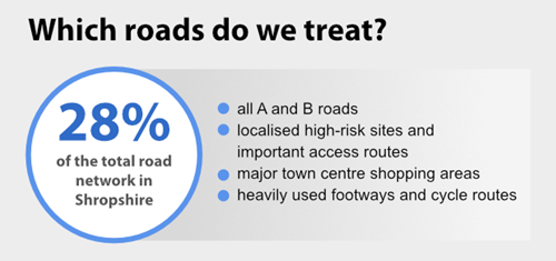 Which roads do we treat?
